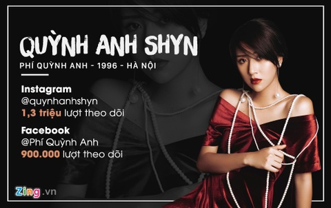 Quynh Anh Shyn la hot girl anh huong nhat voi gioi tre Viet? hinh anh 2