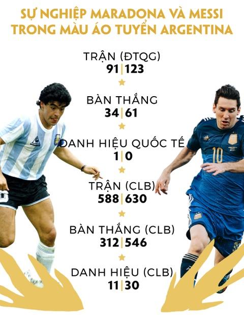 Lionel Messi truoc ngay phan xet, phong than hay bi hanh quyet? hinh anh 6