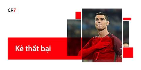 Ronaldo va cuoc dao choi o World Cup hinh anh 6