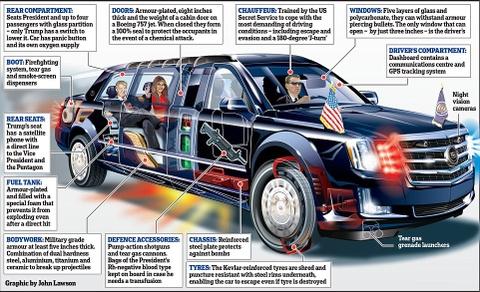 10 diem dac biet xung quanh 'Quai thu' The Beast 2.0 cua ong Trump hinh anh 9
