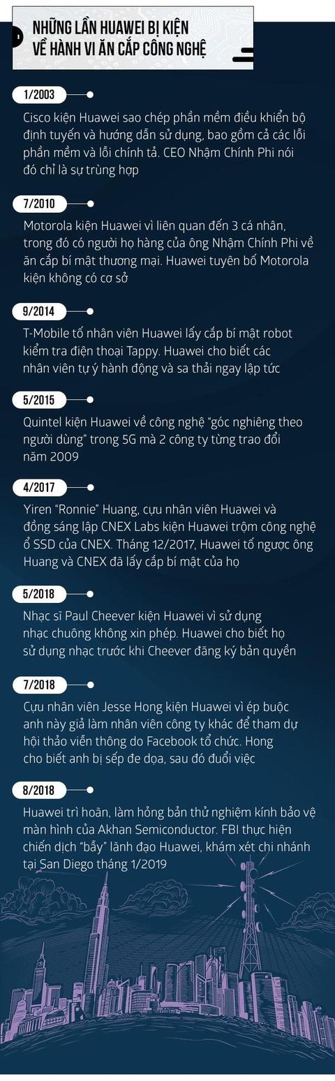 Day la cach Huawei thu thap cong nghe hang chuc nam qua hinh anh 10