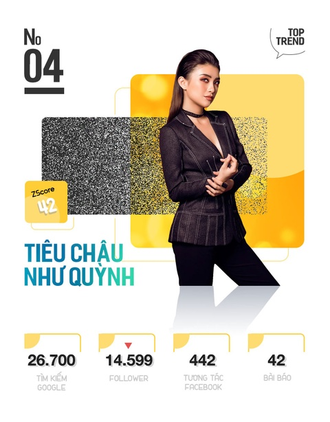Tieu Chau Nhu Quynh mac tham hoa vao top tim kiem nhieu tren Internet hinh anh 9