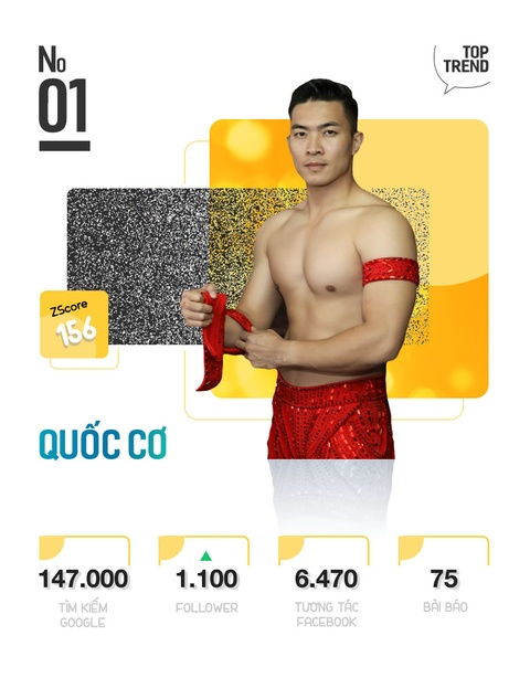 Quoc Co, Quoc Nghiep va HLV The Face duoc chu y nhat Internet tuan qua hinh anh 3