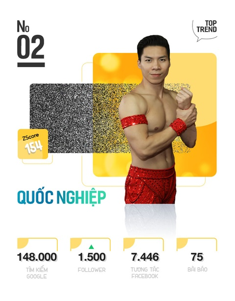 Quoc Co, Quoc Nghiep va HLV The Face duoc chu y nhat Internet tuan qua hinh anh 5