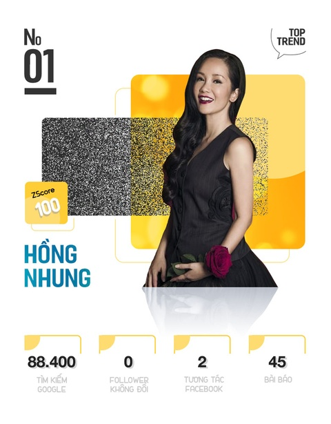 Hong Nhung ly hon, Lan Khue theo chong duoc quan tam tren Internet hinh anh 3