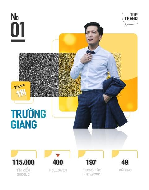 Nghi van dinh hon giup Truong Giang, Nha Phuong hot nhat MXH tuan qua hinh anh 3