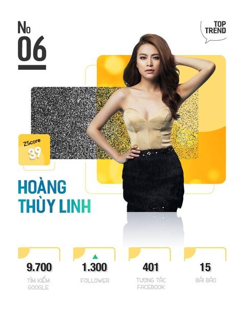 Nghi van dinh hon giup Truong Giang, Nha Phuong hot nhat MXH tuan qua hinh anh 13