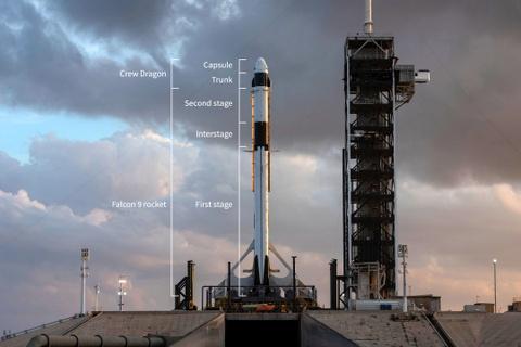 SpaceX, Boeing mắc lỗi, NASA phải hoãn chương trình bay vào vũ trụ