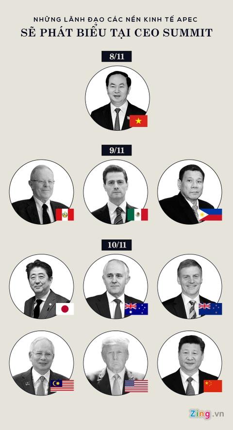 Don Trump va Tap Can Binh, an ninh that chat tai Hoi nghi CEO APEC hinh anh 12