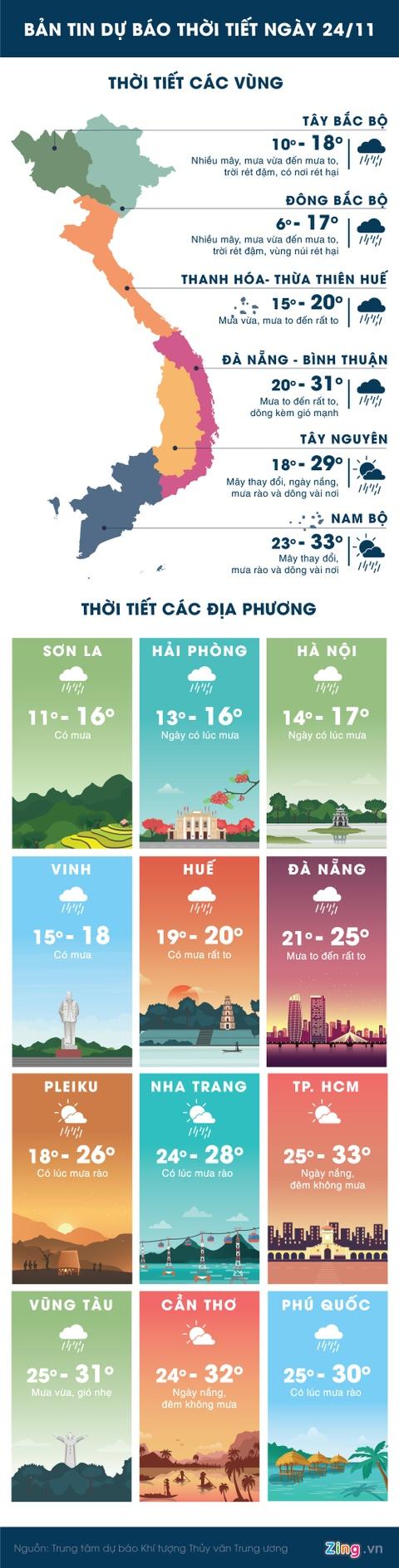 Nguoi Ha Noi co ro suoi am sau mot nam 'vang mua dong' hinh anh 17