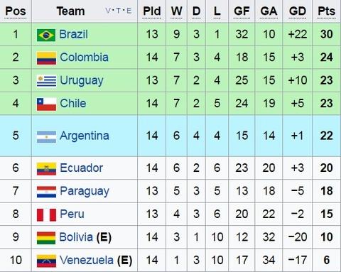 Argentina that bai ngay sau khi Messi bi cam thi dau hinh anh 11