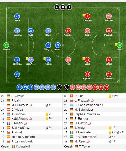 Bayern te nhat sau 17 nam hinh anh 12