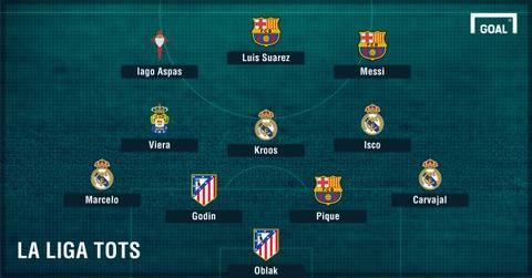 Ronaldo bi gat khoi doi hinh hay nhat La Liga mua nay hinh anh 1