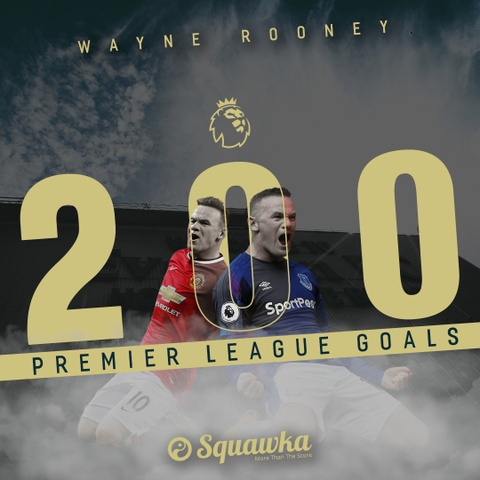 Rooney ghi ban thu hai lien tiep, Everton cam chan Man City hinh anh 6