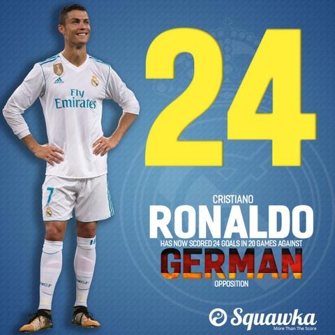 Song sat Ronaldo - Bale toa sang giup Real nhan chim Dortmund hinh anh 10