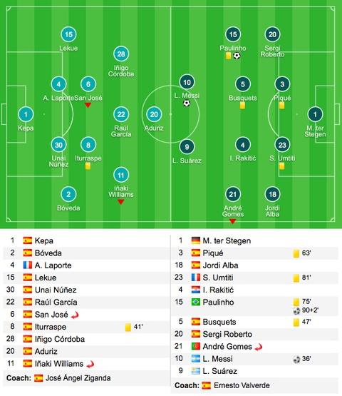 Paulinho va Messi ghi ban, Barca lap cach biet 8 diem voi Real hinh anh 10