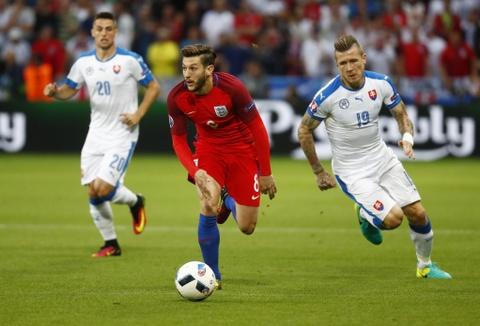 Cham diem Anh vs Slovakia: Su tu cun vuot hinh anh 12