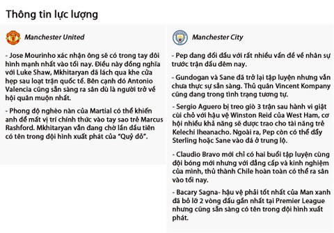 Nhan dinh derby Manchester: Cuoc chien kim tien hinh anh 5