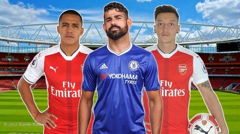 David Luiz bi gat khoi doi hinh ket hop Arsenal- Chelsea hinh anh