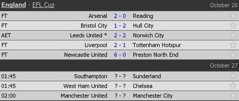 Ha Tottenham, Liverpool tien vao tu ket cup Lien doan hinh anh 9