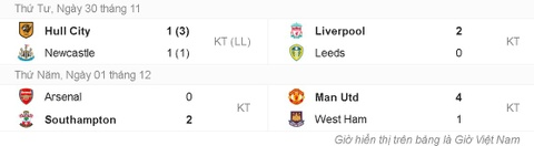 Vui dap West Ham 4-1, MU vao ban ket League Cup hinh anh 15