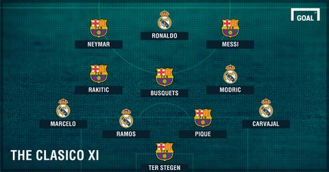 Ronaldo loai Suarez khoi sieu doi hinh ket hop El Clasico hinh anh 1