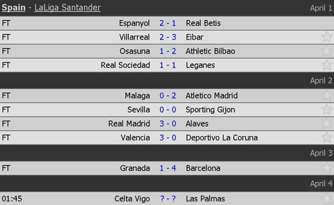 De bep Granada, Barca pha hoi nong vao Real Madrid hinh anh 10