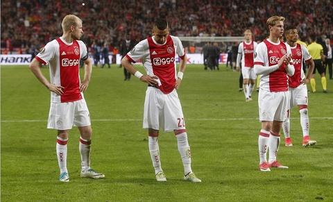 Dan sao tre Ajax guc nga sau that bai truoc MU hinh anh 2