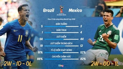 Brazil luu y: Gabriel Jesus dang choi te hon ca Fred hoi nam 2014 hinh anh 5