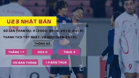 Olympic Nhat Ban tuyen bo bat ngo truoc them ASIAD hinh anh