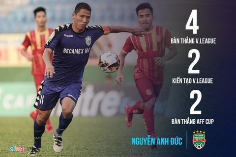 Hang cong DT Viet Nam moi co 6 ban tai AFF Cup hinh anh 2