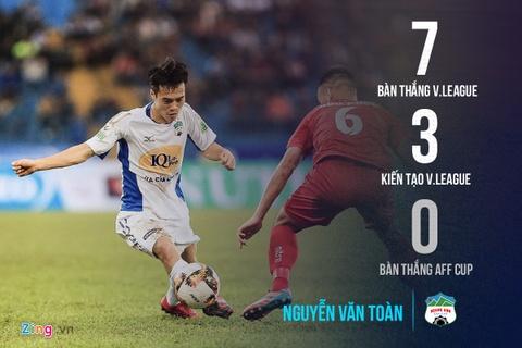 Hang cong DT Viet Nam moi co 6 ban tai AFF Cup hinh anh 4