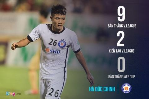 Hang cong DT Viet Nam moi co 6 ban tai AFF Cup hinh anh 5