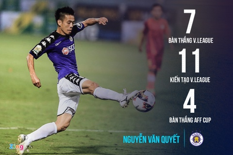 Hang cong DT Viet Nam moi co 6 ban tai AFF Cup hinh anh 7