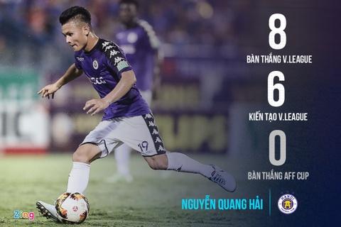 Hang cong DT Viet Nam moi co 6 ban tai AFF Cup hinh anh 8