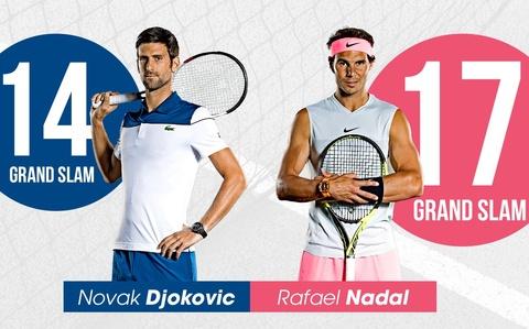 Djokovic va Nadal, ai vi dai hon? hinh anh