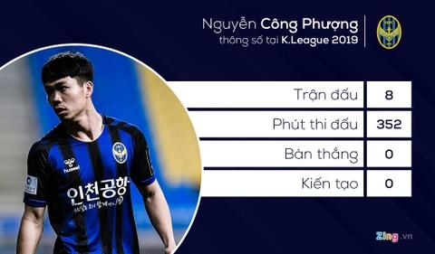Chân sút nào có phong độ tốt nhất tuyển Việt Nam?