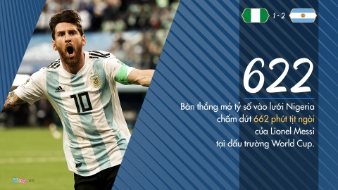 Cham dut chuoi tran tit ngoi, Messi thiet lap ky luc World Cup hinh anh 5