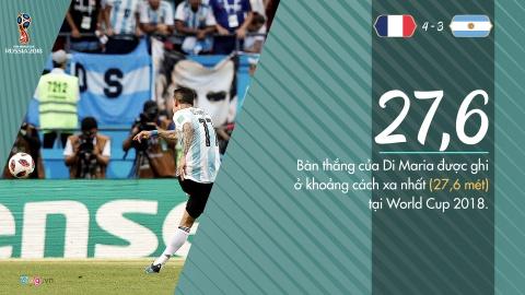 Messi lap cot moc dang ne trong ngay Argentina bi loai hinh anh 5