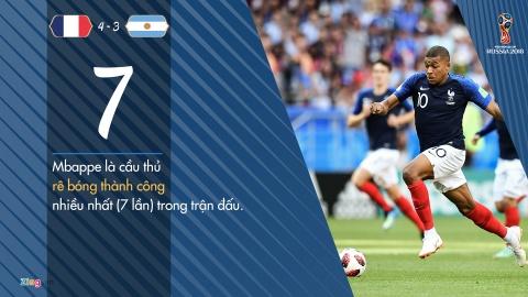 Messi lap cot moc dang ne trong ngay Argentina bi loai hinh anh 6