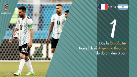 Messi lap cot moc dang ne trong ngay Argentina bi loai hinh anh 9