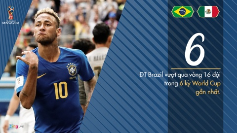 Nhung ly do de tin Neymar khong theo chan Ronaldo, Messi ve nuoc som hinh anh 4