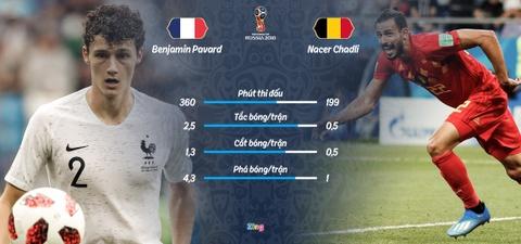 Ban ket World Cup Phap vs Bi: 'Quy do' co bo ba tan cong dang so hinh anh 2