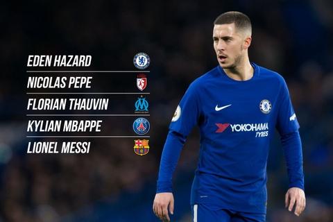 Vuot Messi, Pepe cung Hazard so huu chi so tan cong tot nhat chau Au hinh anh