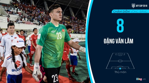 Cham diem tuyen Viet Nam sau vong bang: Quang Hai khong the thay the hinh anh 1