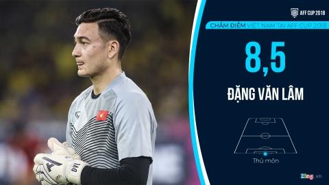 Cham diem tuyen Viet Nam tai AFF Cup: Quang Hai, Dinh Trong hay nhat hinh anh 1