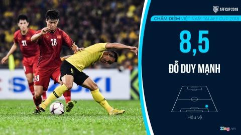 Cham diem tuyen Viet Nam tai AFF Cup: Quang Hai, Dinh Trong hay nhat hinh anh 2