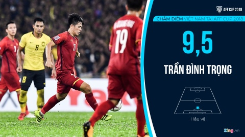 Cham diem tuyen Viet Nam tai AFF Cup: Quang Hai, Dinh Trong hay nhat hinh anh 3