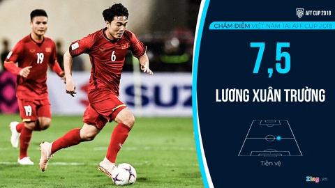 Cham diem tuyen Viet Nam tai AFF Cup: Quang Hai, Dinh Trong hay nhat hinh anh 8