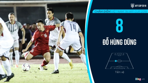 Cham diem tuyen Viet Nam tai AFF Cup: Quang Hai, Dinh Trong hay nhat hinh anh 9